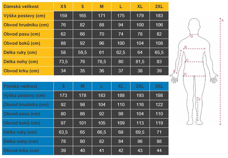 velikostní tabulka funkčního trička