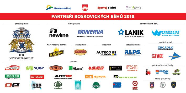 Partneři Boskovických běhů 2018